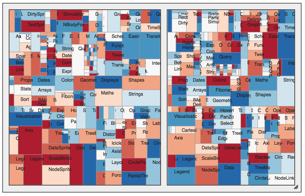 Previewresizingtreemappng - Heat Map D3 Us