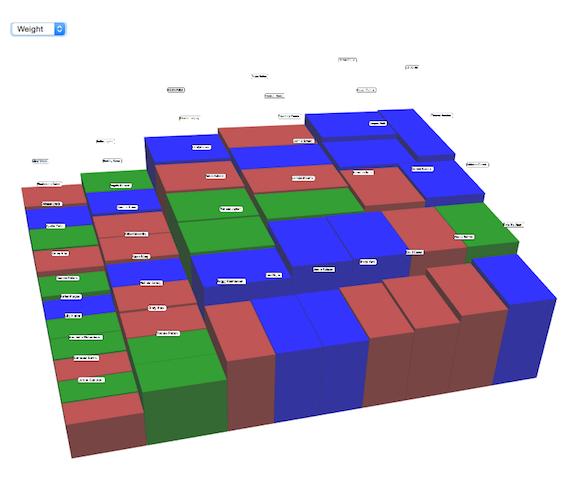 d3 Treemap WebGL